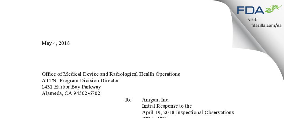 Anigan FDA inspection 483 Apr 2018