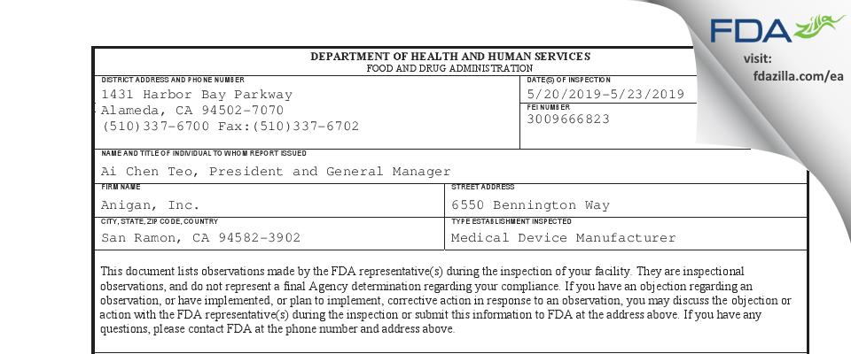 Anigan FDA inspection 483 May 2019