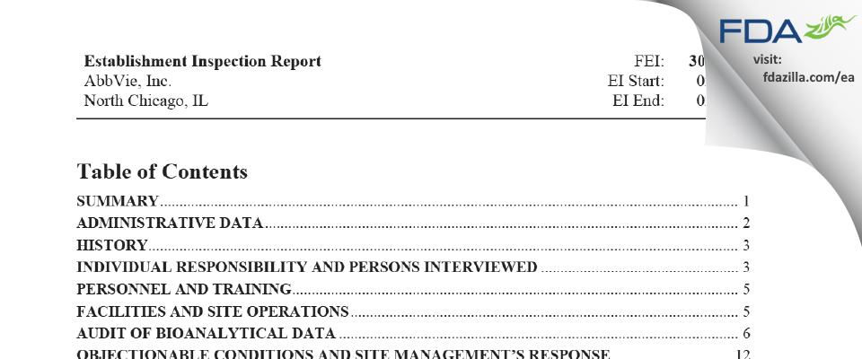 AbbVie FDA inspection 483 Feb 2019
