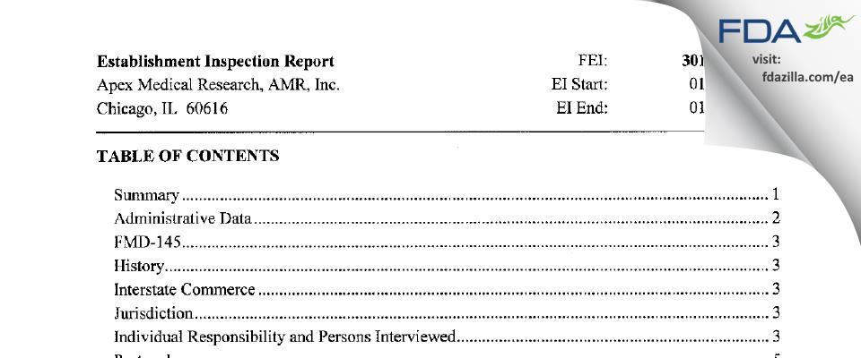 Azazuddin A. Ahmed, MD FDA inspection 483 Jan 2014