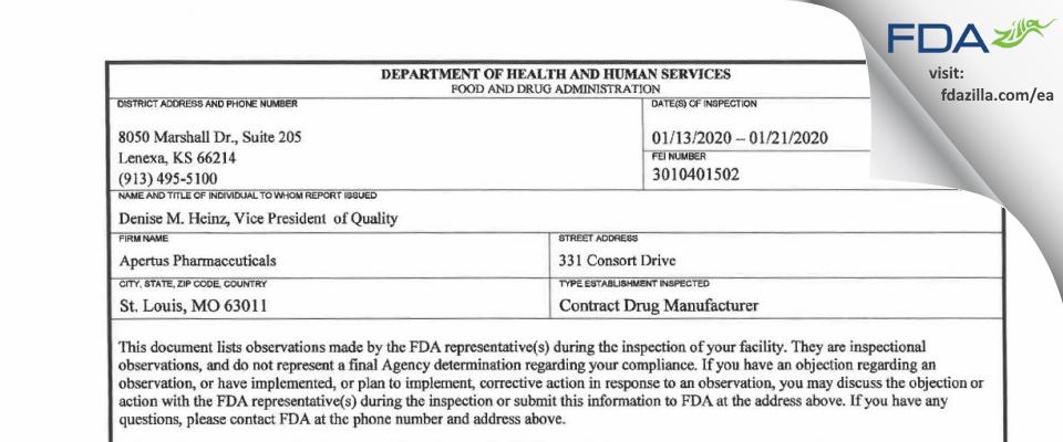 Apertus Pharmaceuticals FDA inspection 483 Jan 2020