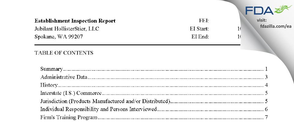 Jubilant HollisterStier FDA inspection 483 Oct 2018