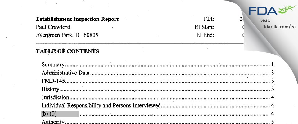 Paul W. Crawford, MD FDA inspection 483 Aug 2014