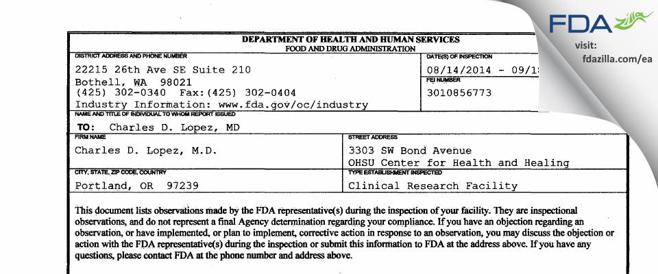 Charles D. Lopez, M.D. FDA inspection 483 Sep 2014