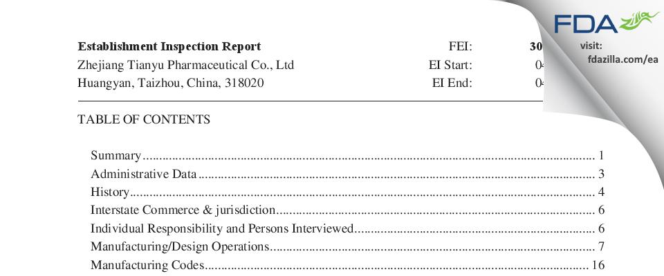 Zhejiang Tianyu Pharmaceutical FDA inspection 483 Apr 2019