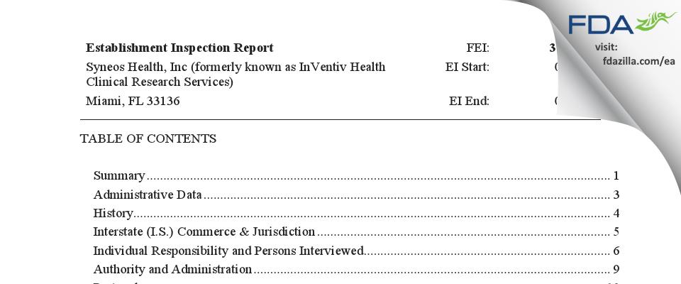 Syneos Health FDA inspection 483 Sep 2019