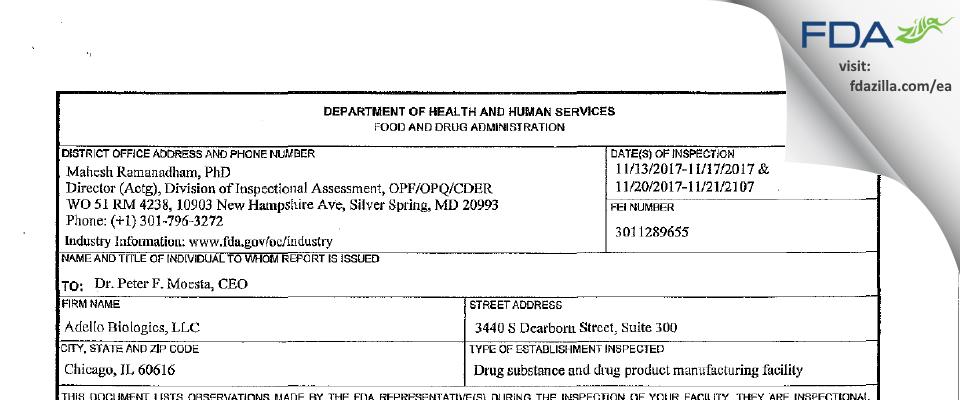 Adello Biologics FDA inspection 483 Nov 2017