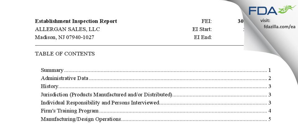 ALLERGAN SALES FDA inspection 483 Jun 2019