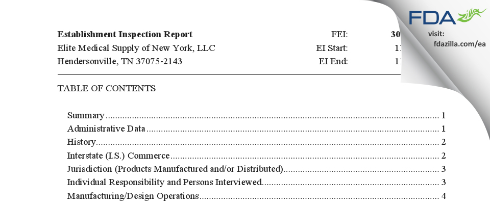 Elite Medical Supply of New York FDA inspection 483 Nov 2018