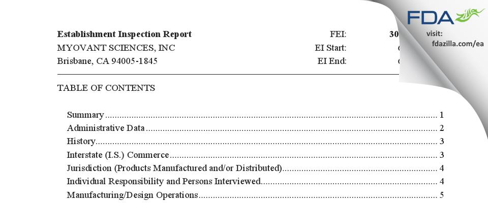 MYOVANT SCIENCES, FDA inspection 483 Jun 2020