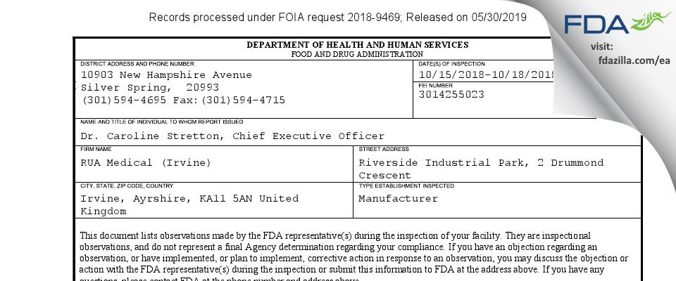 RUA Medical (Irvine) FDA inspection 483 Oct 2018