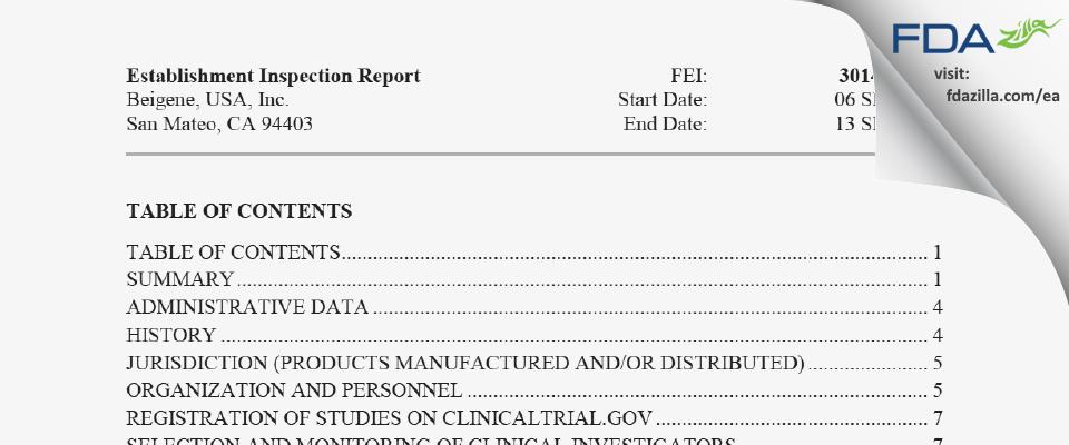 Beigene USA FDA inspection 483 Sep 2019