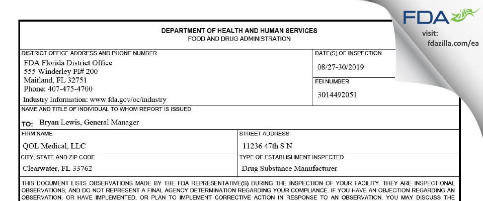 QOL Medical FDA inspection 483 Aug 2019
