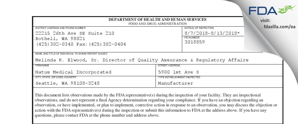 Natus Medical FDA inspection 483 Aug 2018