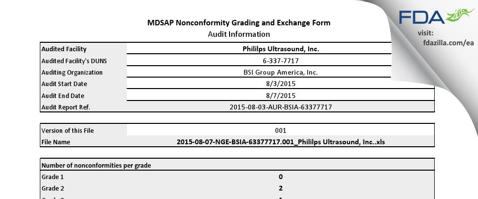Philips Ultrasound FDA inspection 483 Aug 2015
