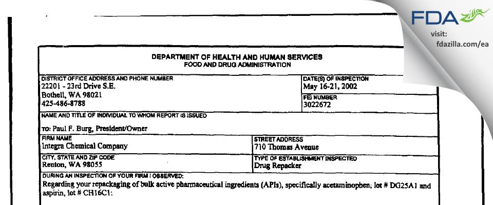 Integra Chemical Company FDA inspection 483 May 2002